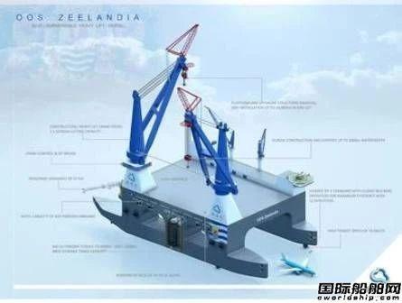 招商局重工全球最大半潜式起重船设计获ABS批复